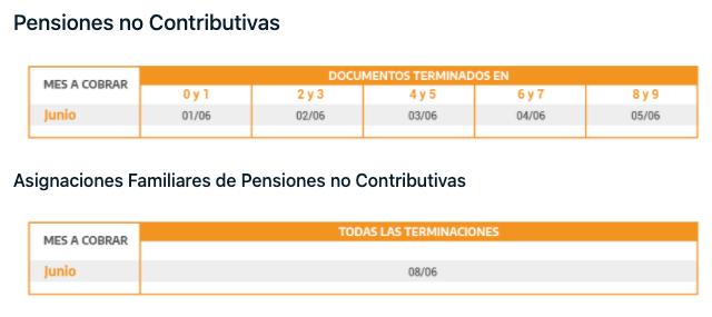Dónde Cobro Pension no Contributiva