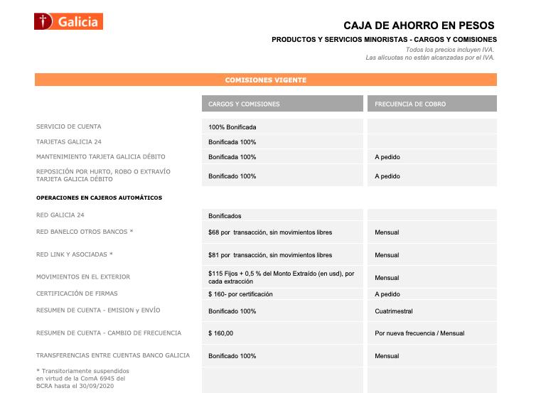 Como Abrir Una Caja De Ahorro En Banco Galicia