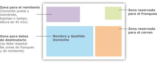 Cómo Enviar Una Carta Por Correo Argentino
